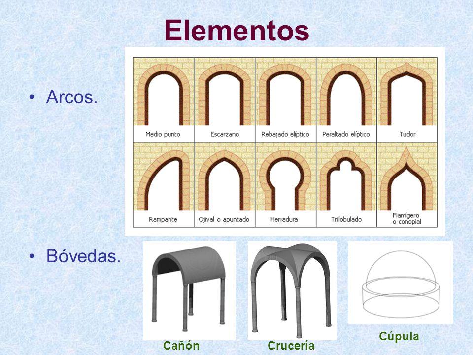 Elementos Arcos. Bóvedas. Cúpula Cañón Crucería