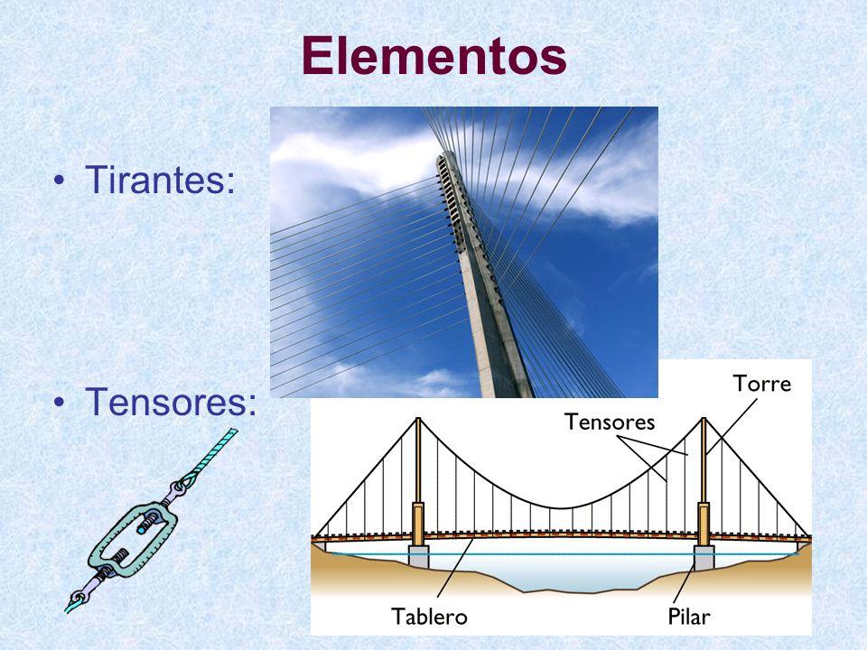 Elementos Tirantes: Tensores:
