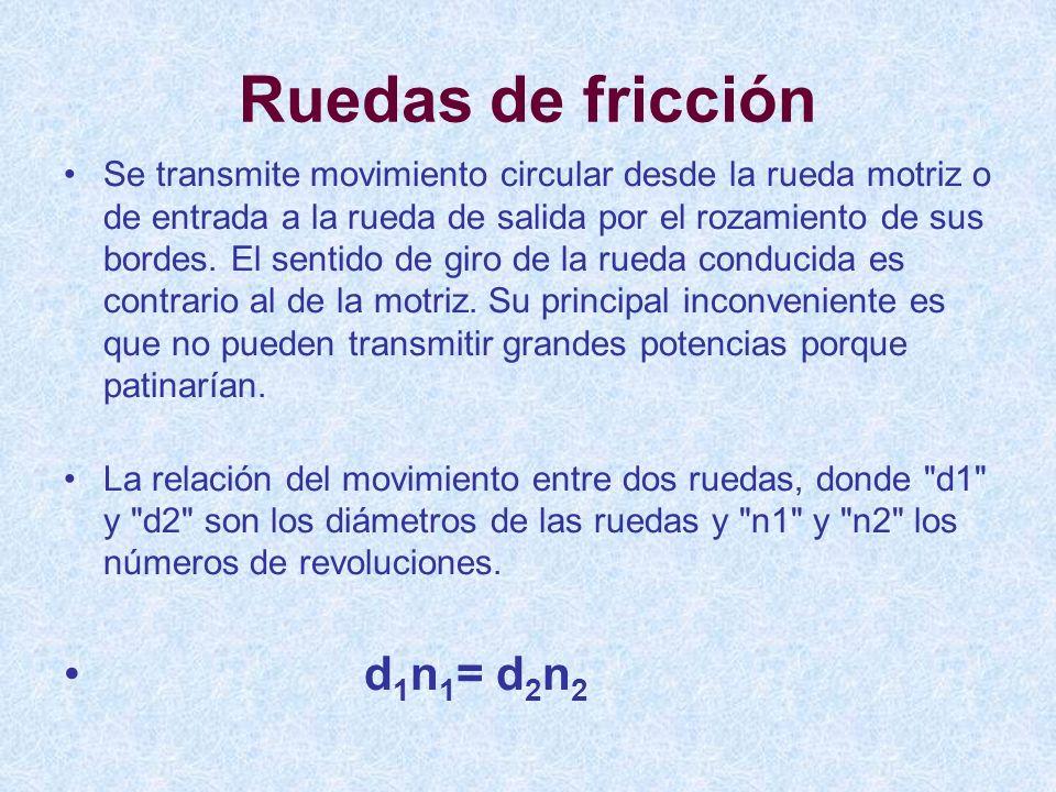 Ruedas de fricción d1n1= d2n2