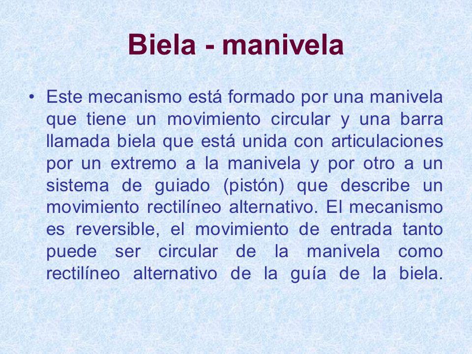 Biela - manivela