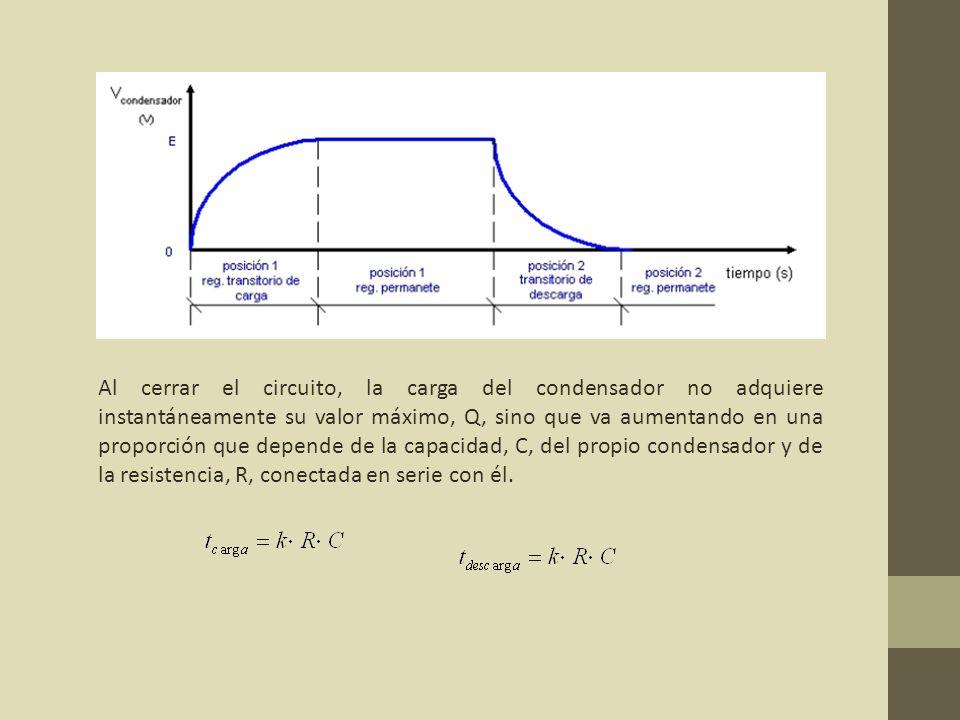 Al cerrar el circuito, la carga del condensador no adquiere instantáneamente su valor máximo, Q, sino que va aumentando en una proporción que depende de la capacidad, C, del propio condensador y de la resistencia, R, conectada en serie con él.
