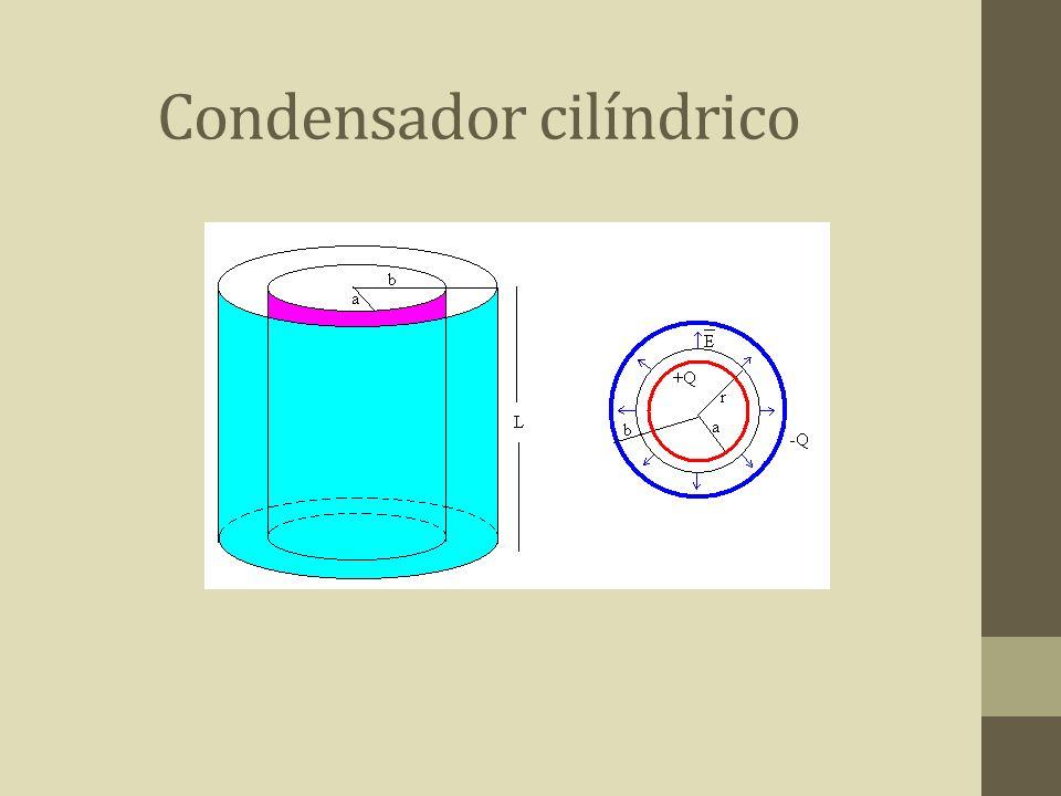 Condensador cilíndrico