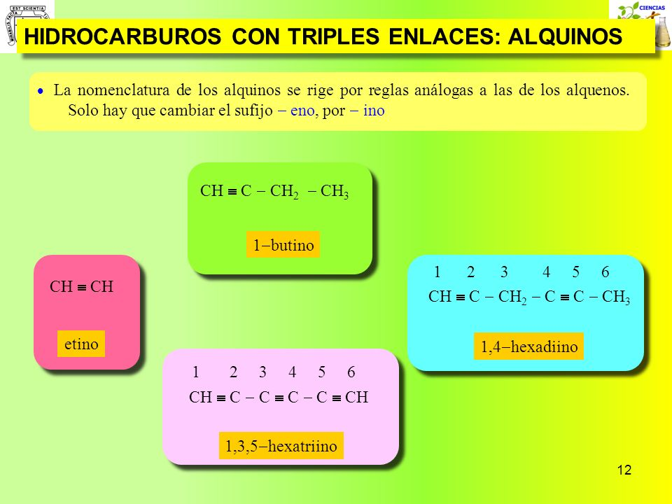 HIDROCARBUROS CON TRIPLES ENLACES: ALQUINOS