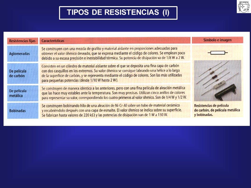 TIPOS DE RESISTENCIAS (I)