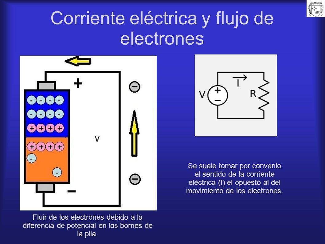 Corriente eléctrica y flujo de electrones