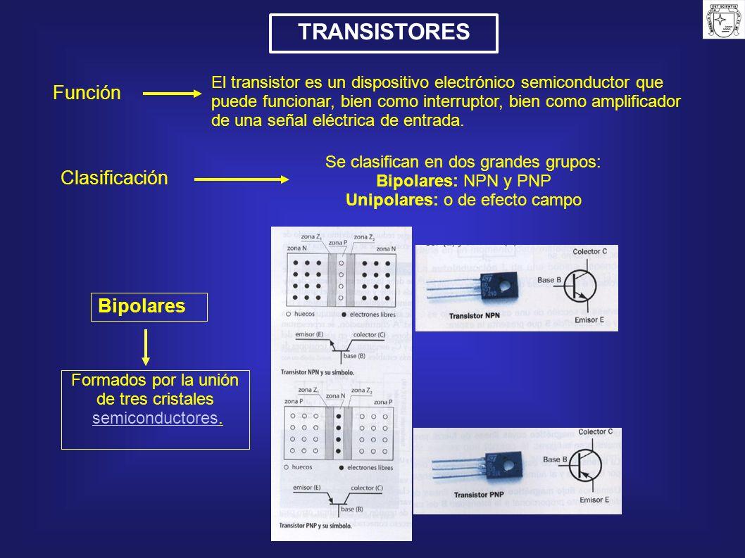 TRANSISTORES Función Clasificación Bipolares
