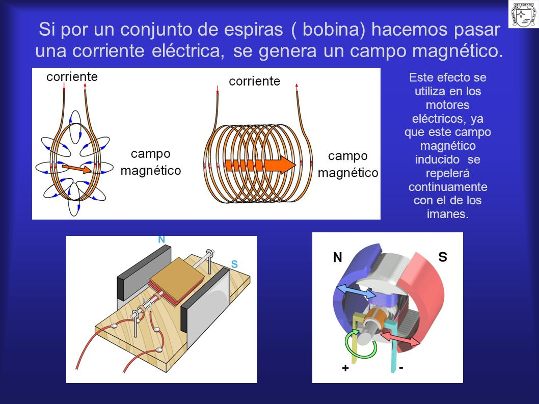 Si por un conjunto de espiras ( bobina) hacemos pasar una corriente eléctrica, se genera un campo magnético.