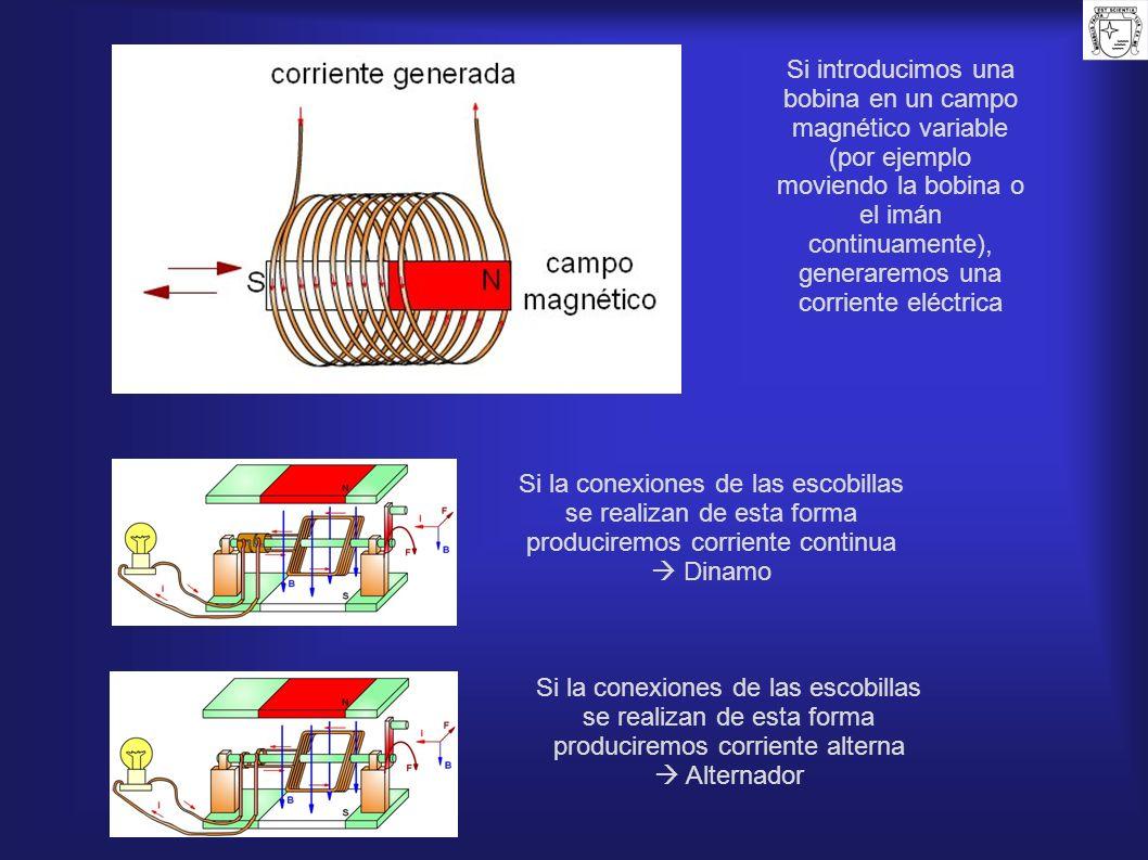 Si introducimos una bobina en un campo magnético variable (por ejemplo moviendo la bobina o el imán continuamente), generaremos una corriente eléctrica