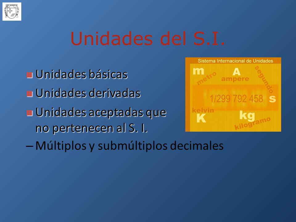 Unidades del S.I. Unidades básicas Unidades derivadas