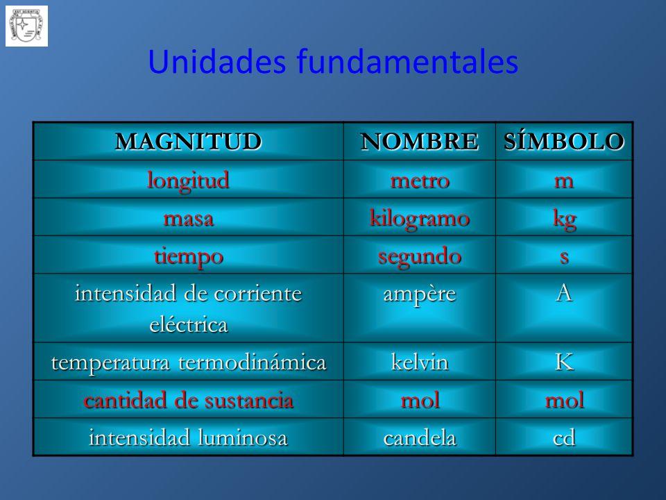 Unidades fundamentales