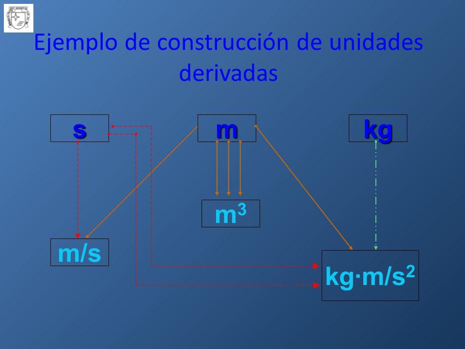 Ejemplo de construcción de unidades derivadas
