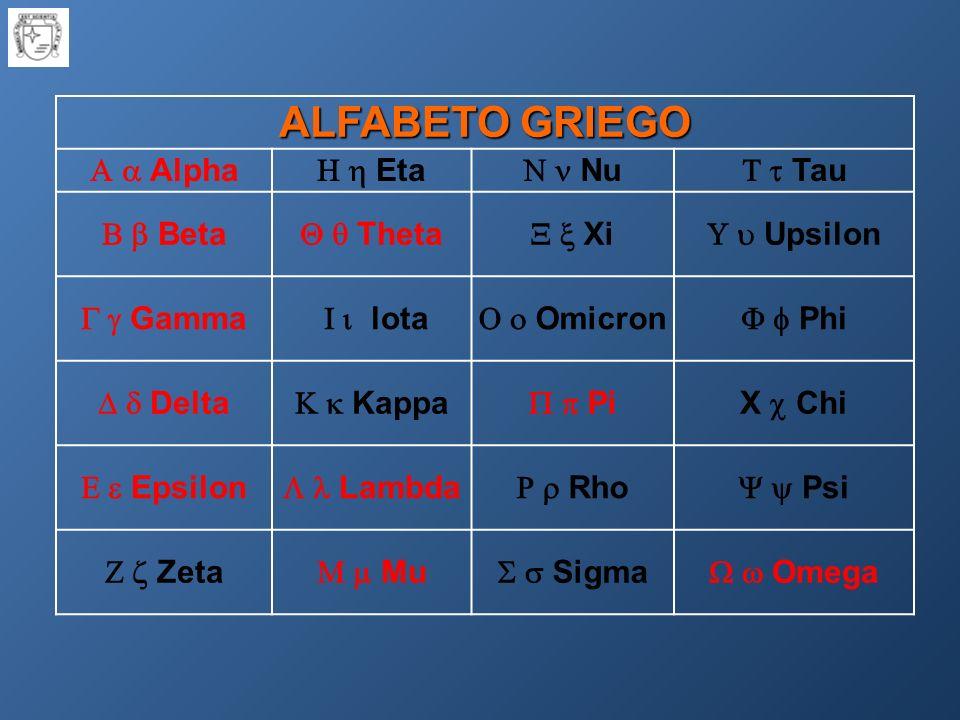 ALFABETO GRIEGO A a Alpha H h Eta N n Nu T t Tau B b Beta Q q Theta