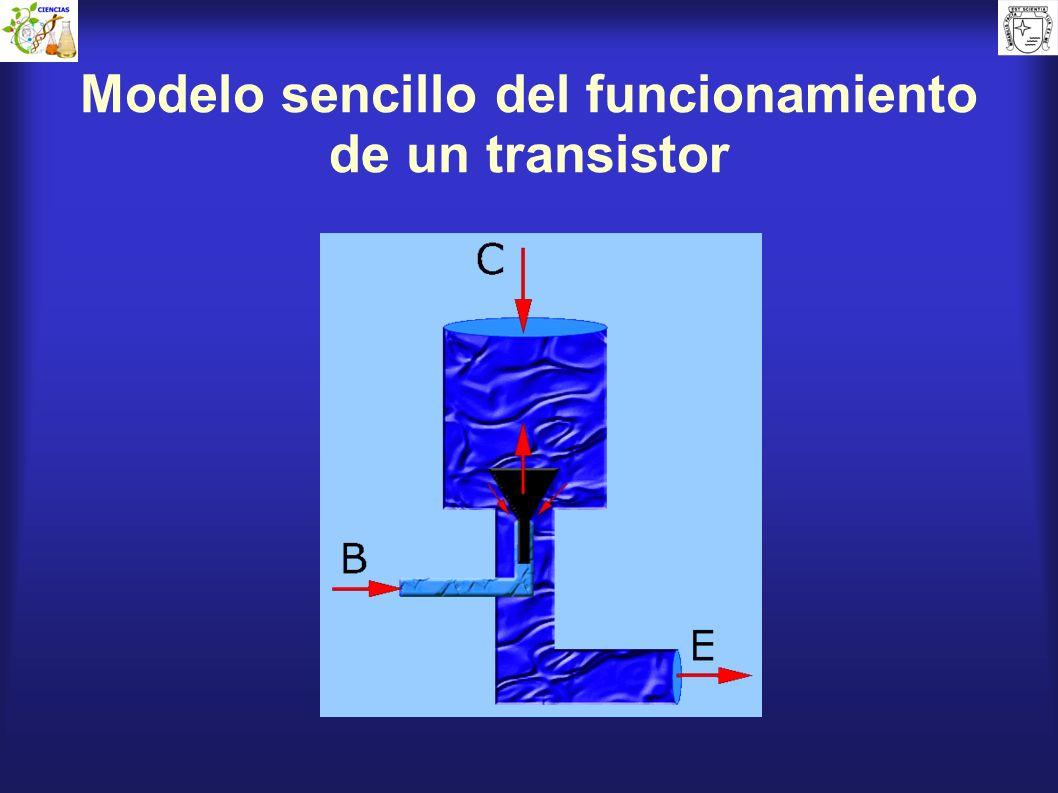 Modelo sencillo del funcionamiento de un transistor