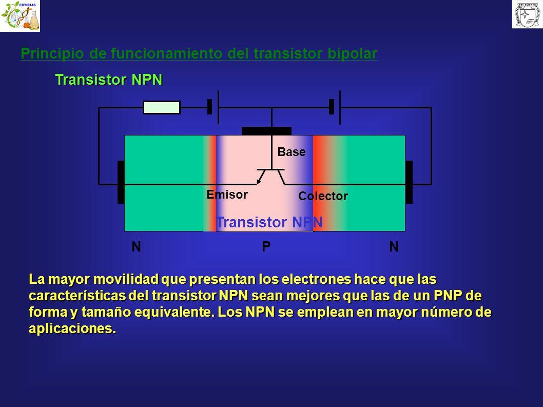 Principio de funcionamiento del transistor bipolar