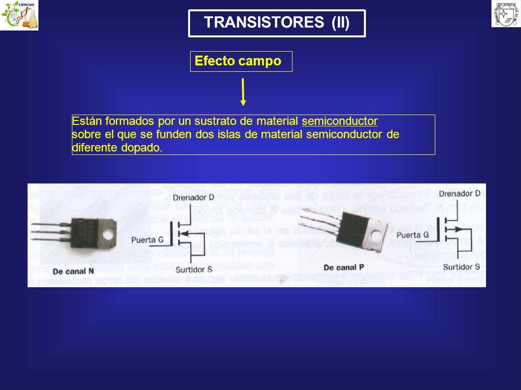 TRANSISTORES (II) Efecto campo