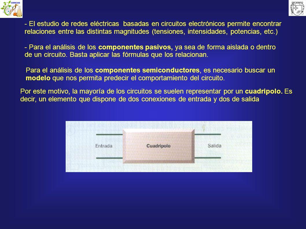 - El estudio de redes eléctricas basadas en circuitos electrónicos permite encontrar