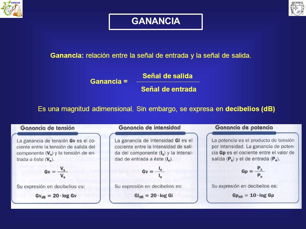 GANANCIA Ganancia: relación entre la señal de entrada y la señal de salida. Ganancia = Señal de salida.