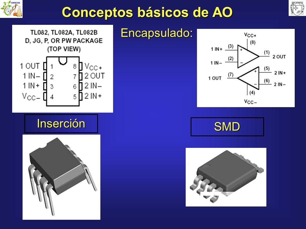 Conceptos básicos de AO