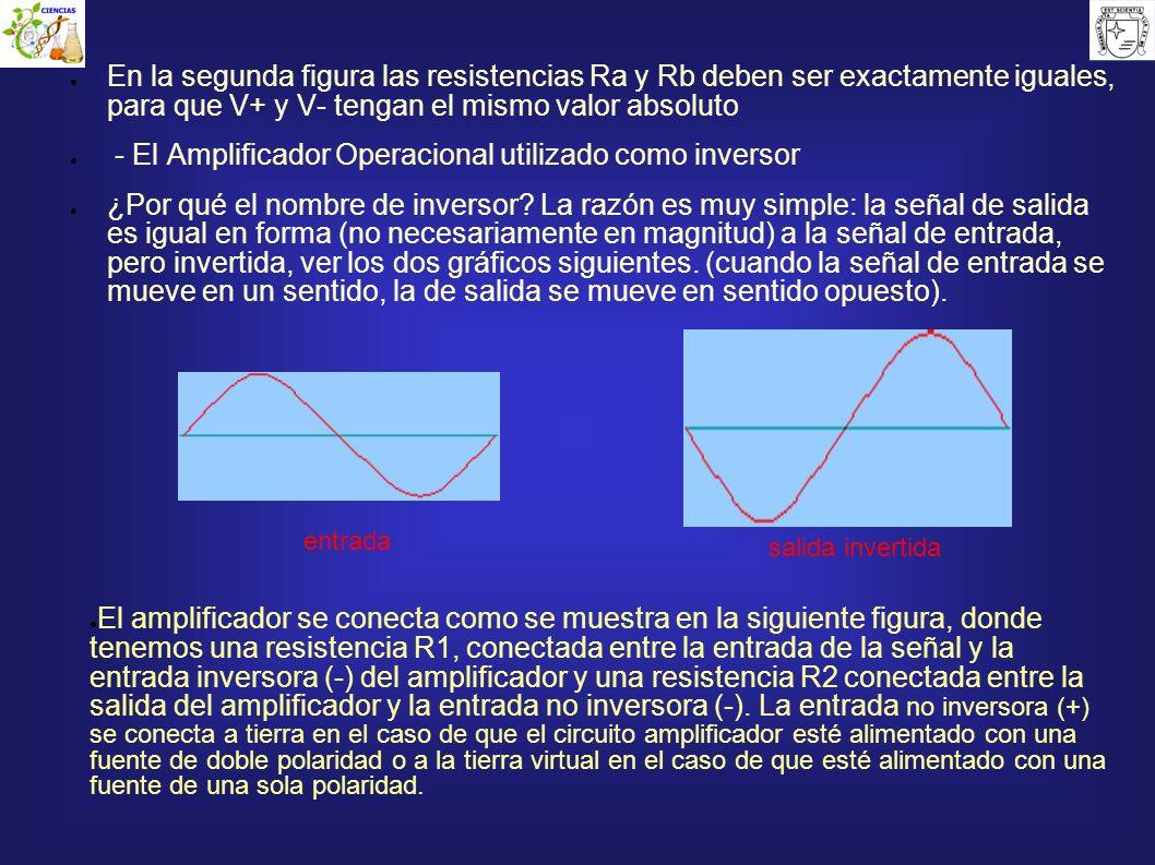 - El Amplificador Operacional utilizado como inversor