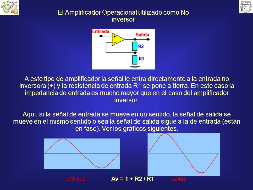 El Amplificador Operacional utilizado como No inversor