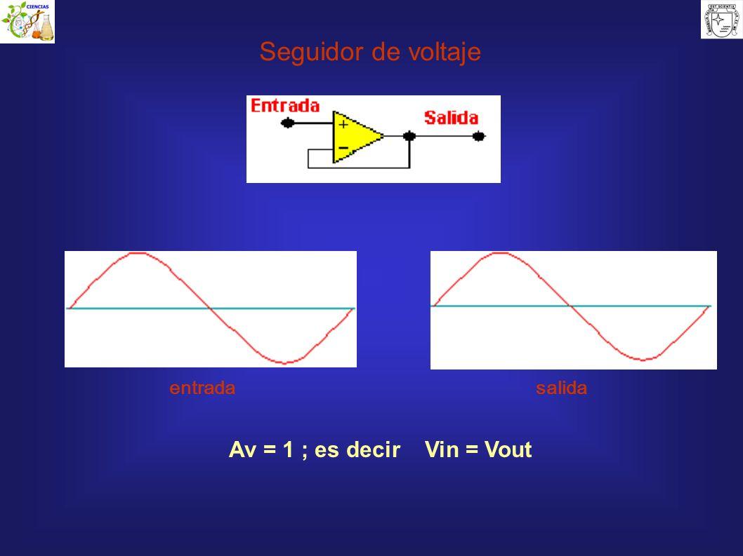 Seguidor de voltaje entrada salida Av = 1 ; es decir Vin = Vout