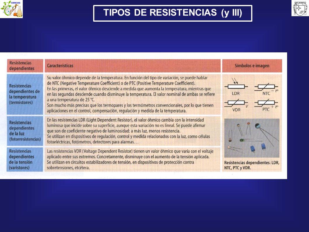 TIPOS DE RESISTENCIAS (y III)