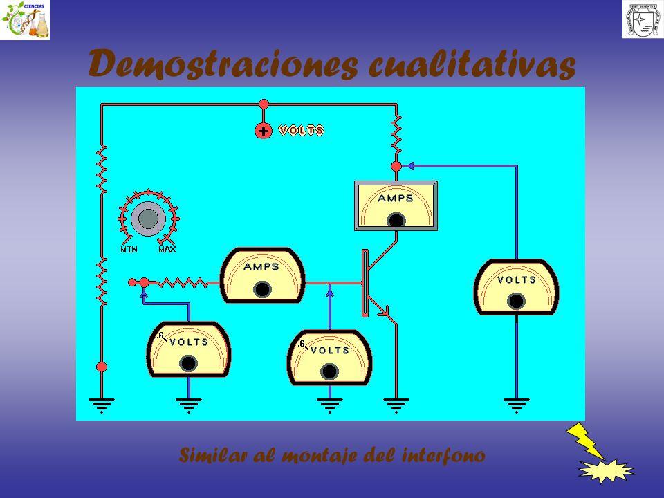 Demostraciones cualitativas