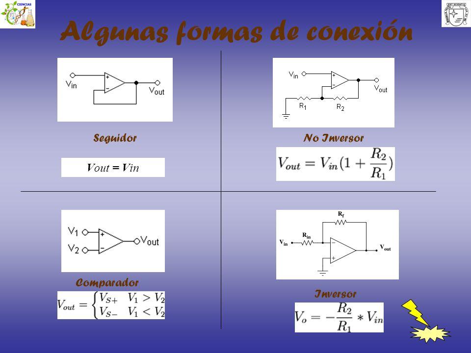 Algunas formas de conexión