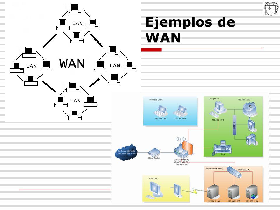 Ejemplos de WAN