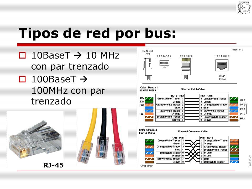 Tipos de red por bus: 10BaseT  10 MHz con par trenzado
