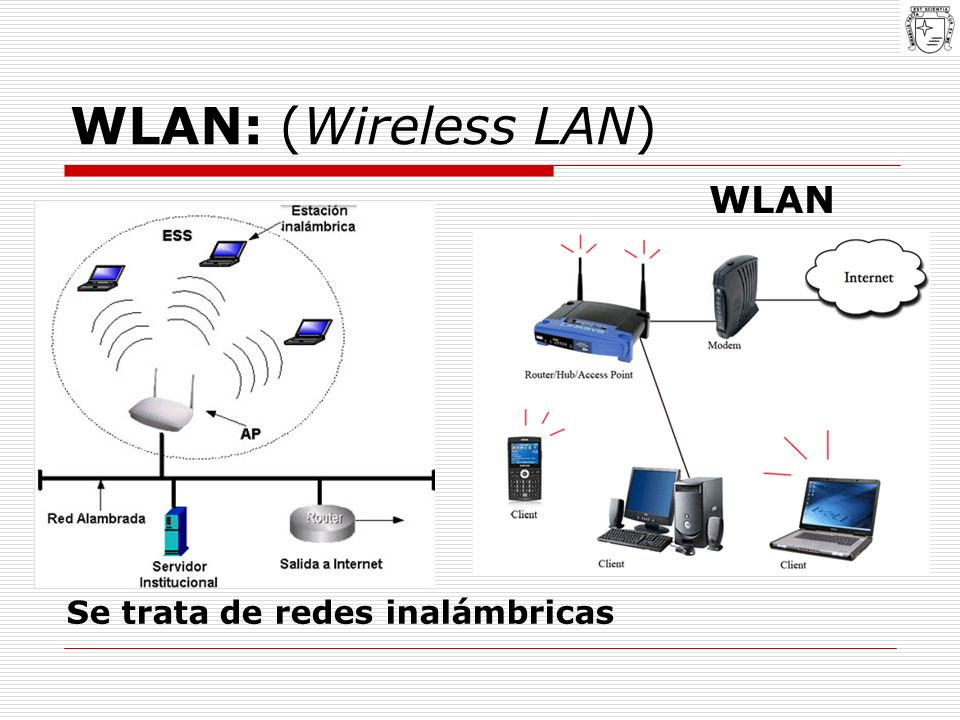WLAN: (Wireless LAN) WLAN Se trata de redes inalámbricas