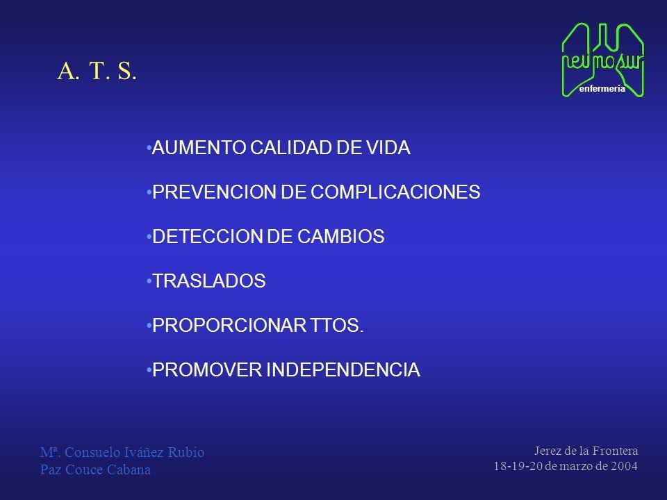 A. T. S. AUMENTO CALIDAD DE VIDA PREVENCION DE COMPLICACIONES