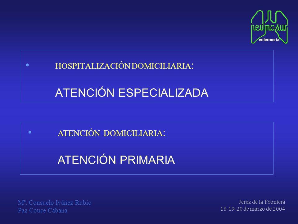 HOSPITALIZACIÓN DOMICILIARIA: ATENCIÓN ESPECIALIZADA