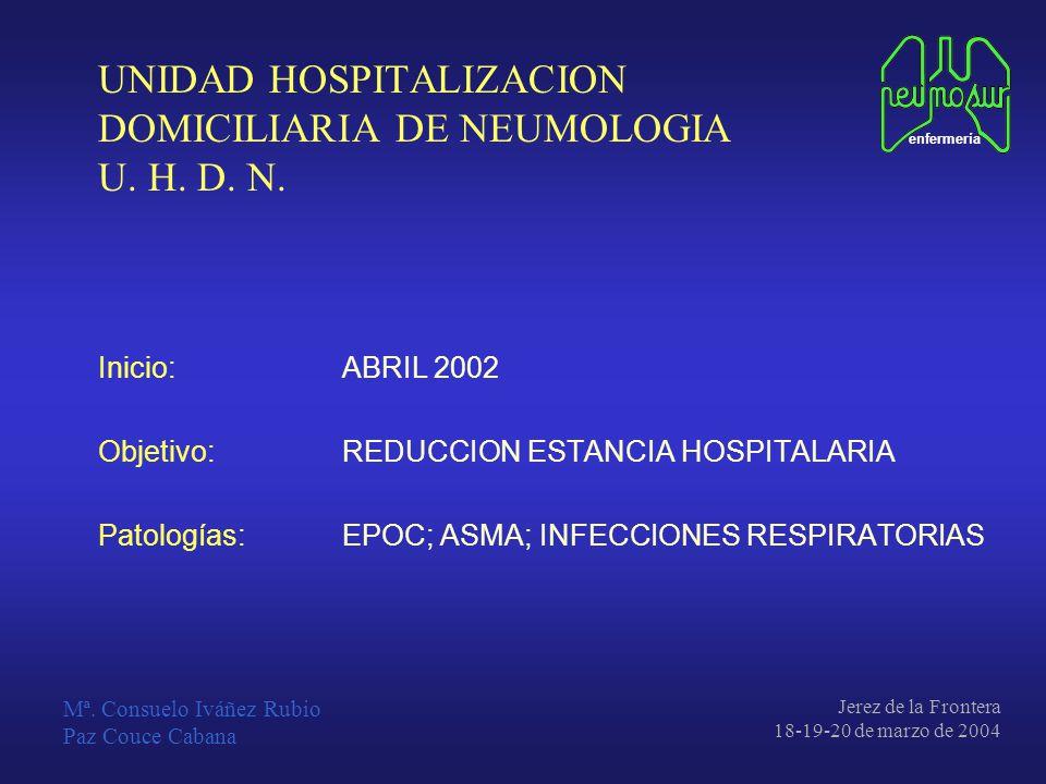 UNIDAD HOSPITALIZACION DOMICILIARIA DE NEUMOLOGIA U. H. D. N.