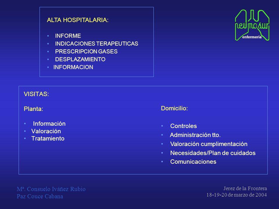 VISITAS: Planta: Información Valoración Tratamiento