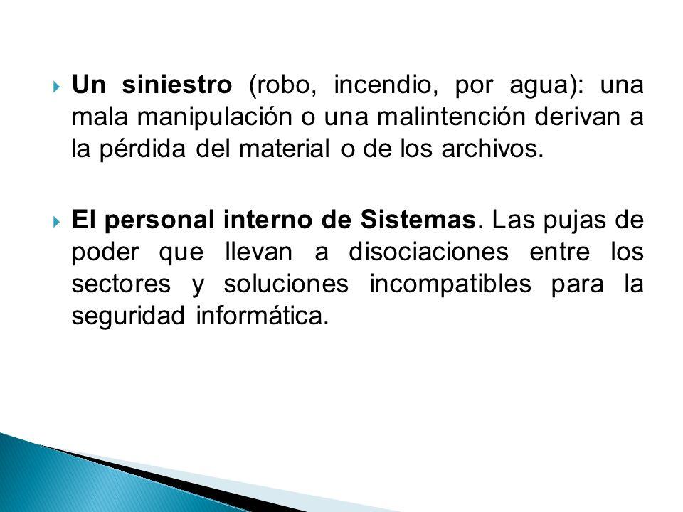 Un siniestro (robo, incendio, por agua): una mala manipulación o una malintención derivan a la pérdida del material o de los archivos.