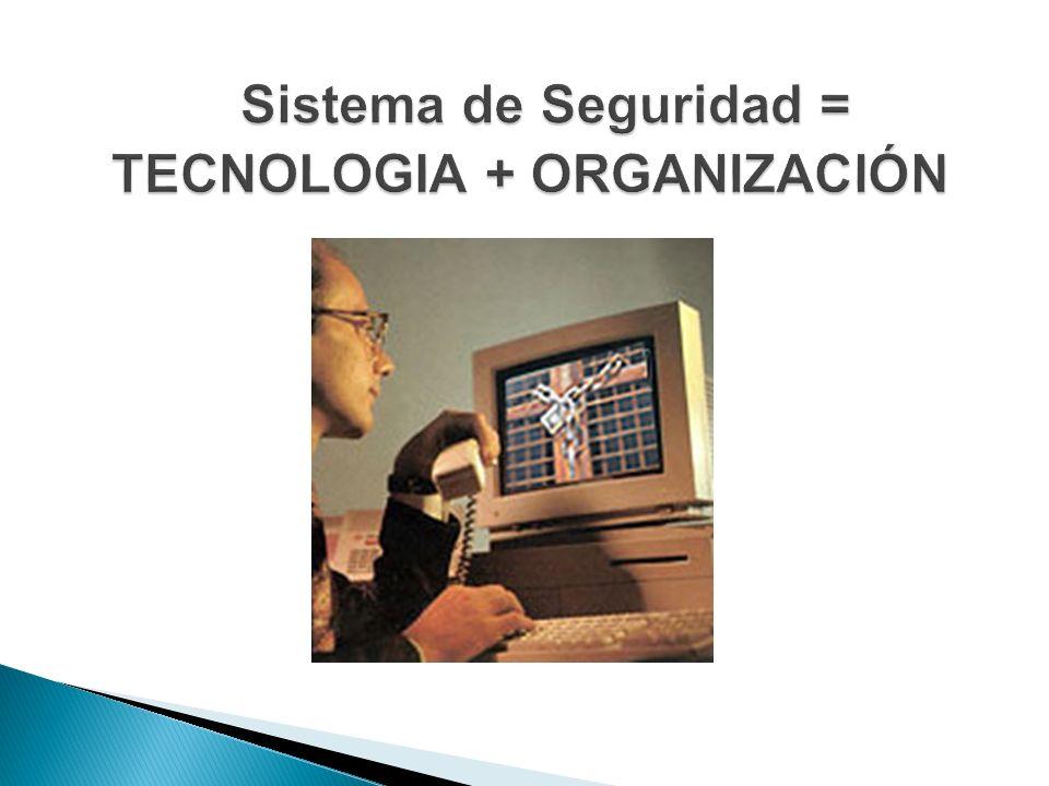Sistema de Seguridad = TECNOLOGIA + ORGANIZACIÓN