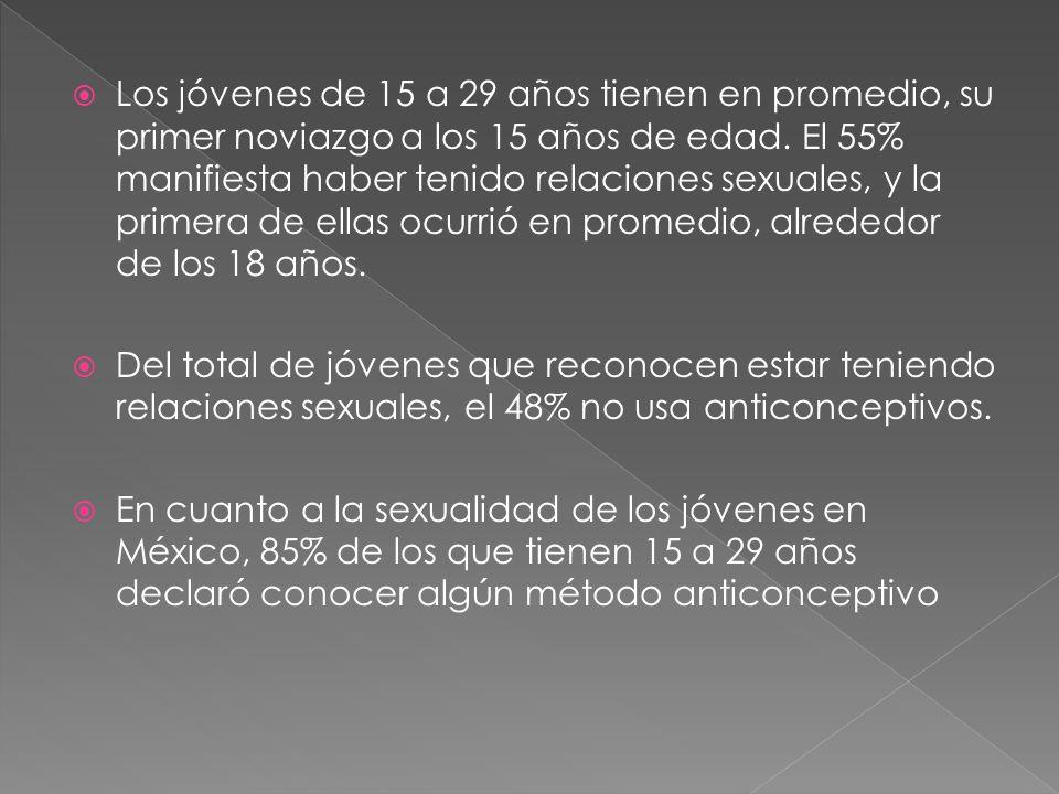 Los jóvenes de 15 a 29 años tienen en promedio, su primer noviazgo a los 15 años de edad. El 55% manifiesta haber tenido relaciones sexuales, y la primera de ellas ocurrió en promedio, alrededor de los 18 años.