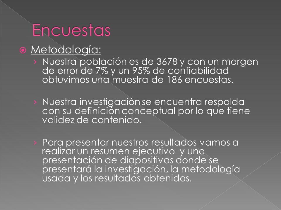 Encuestas Metodología: