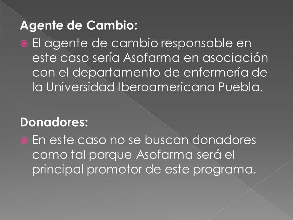 Agente de Cambio: