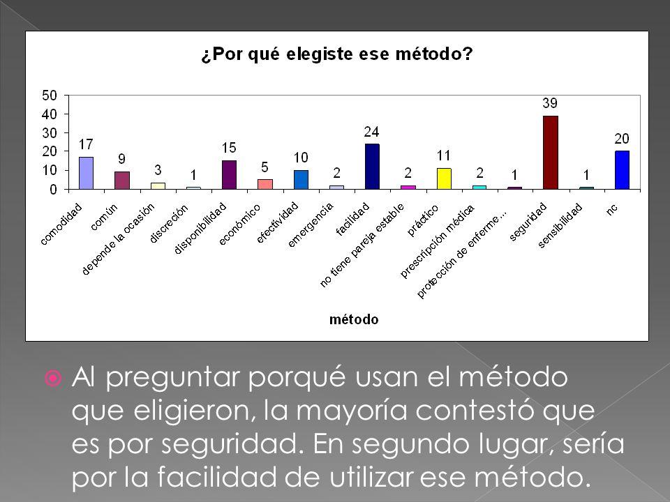 Al preguntar porqué usan el método que eligieron, la mayoría contestó que es por seguridad.