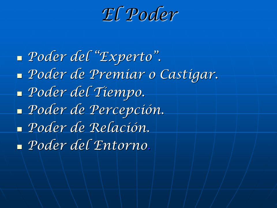 El Poder Poder del Experto . Poder de Premiar o Castigar.