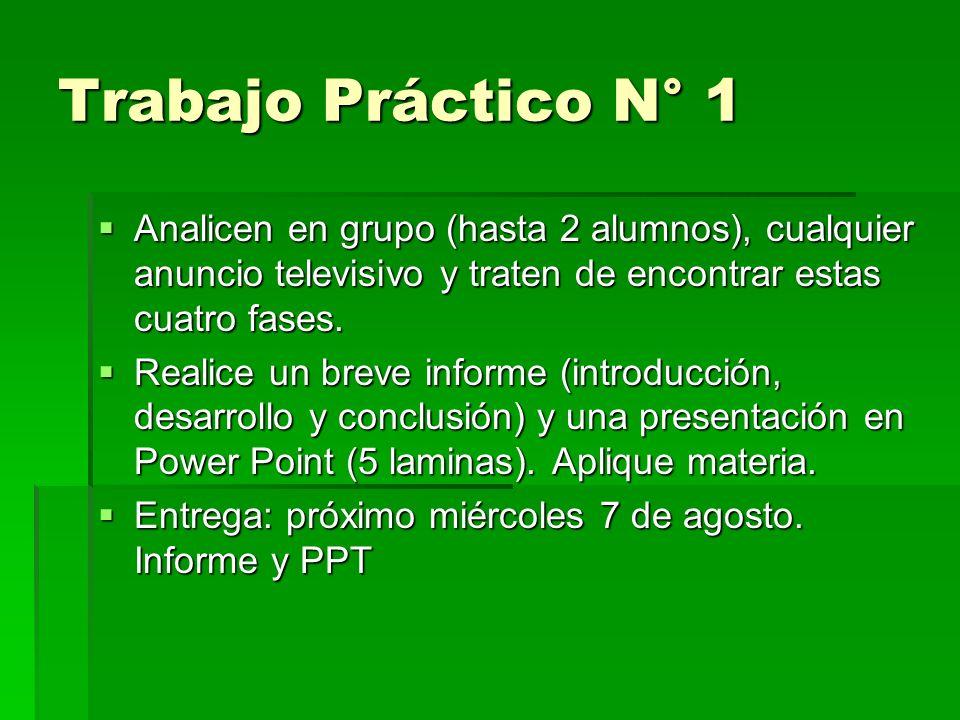 Trabajo Práctico N° 1 Analicen en grupo (hasta 2 alumnos), cualquier anuncio televisivo y traten de encontrar estas cuatro fases.