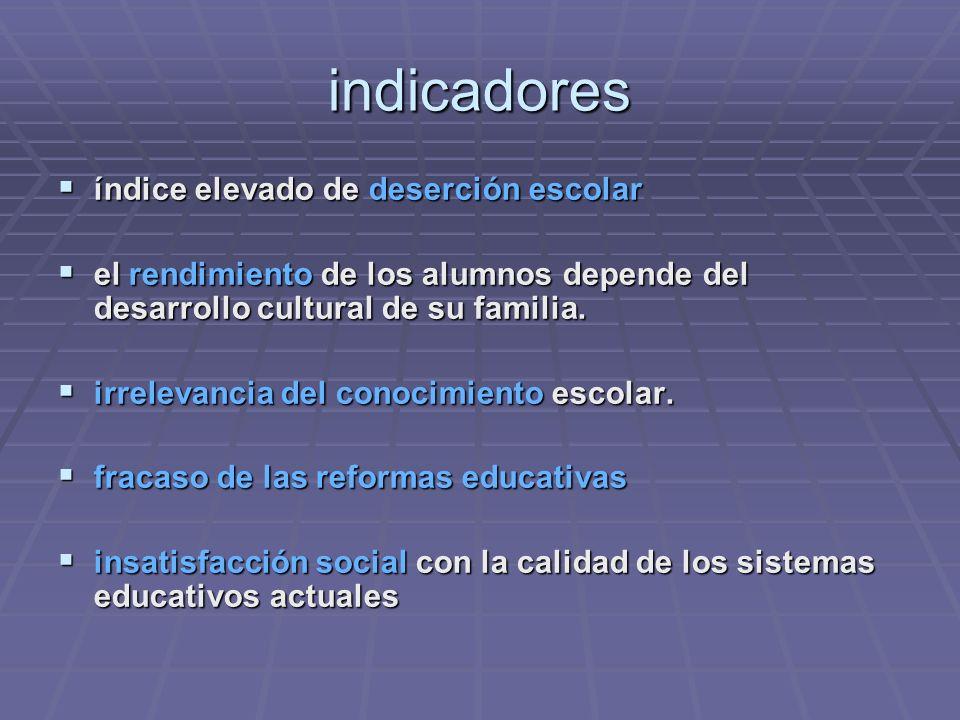 indicadores índice elevado de deserción escolar
