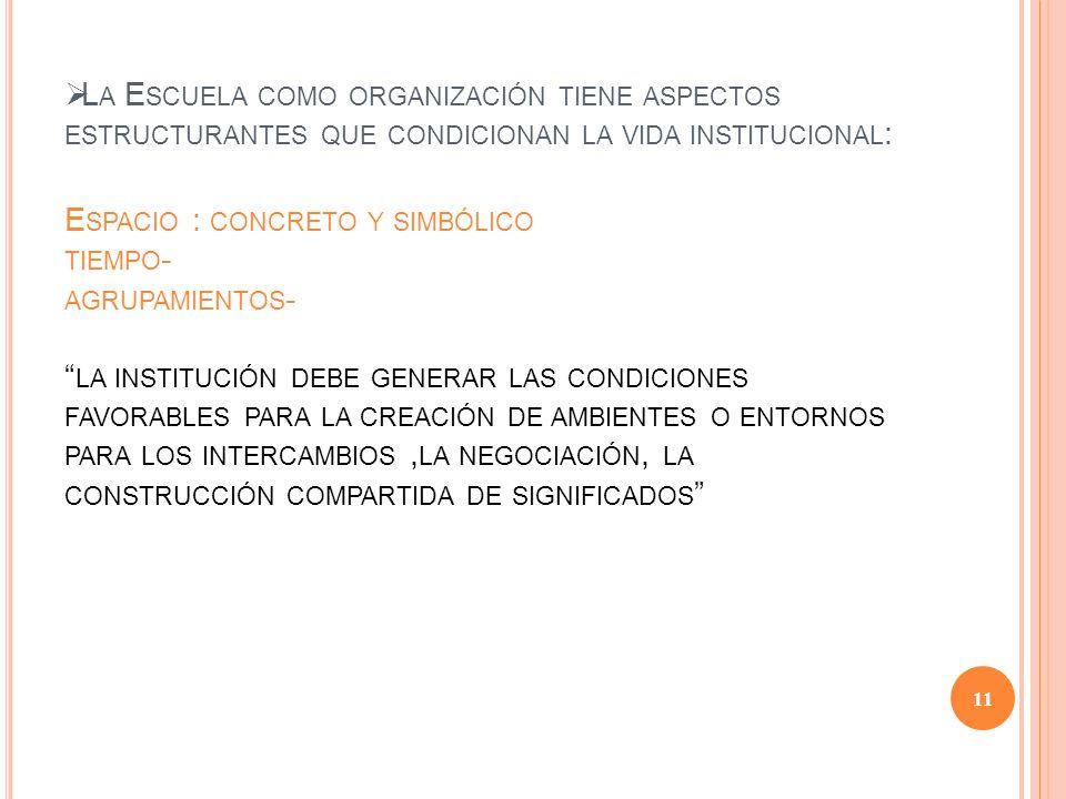 La Escuela como organización tiene aspectos estructurantes que condicionan la vida institucional: Espacio : concreto y simbólico tiempo- agrupamientos- la institución debe generar las condiciones favorables para la creación de ambientes o entornos para los intercambios ,la negociación, la construcción compartida de significados