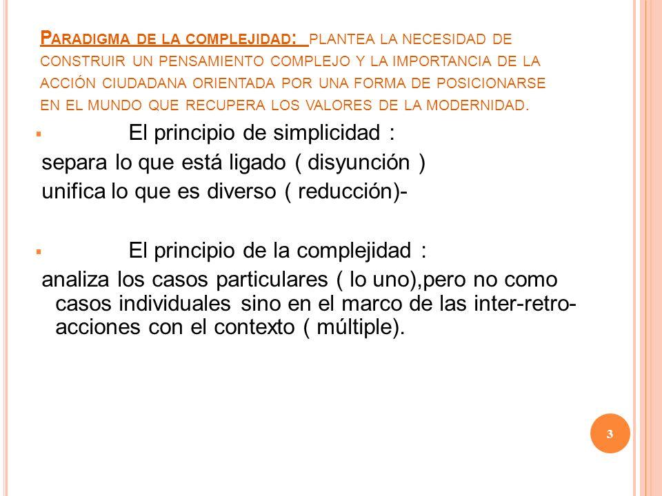 El principio de simplicidad : separa lo que está ligado ( disyunción )