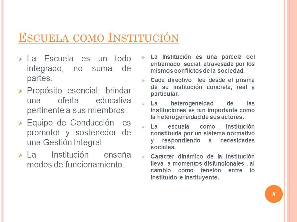 Escuela como Institución