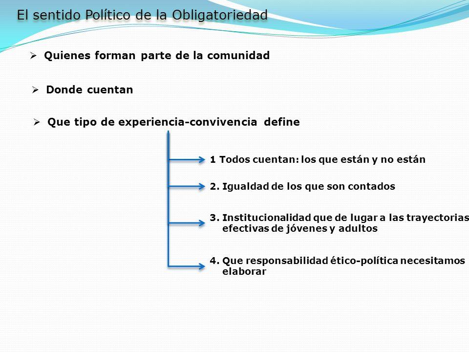 El sentido Político de la Obligatoriedad