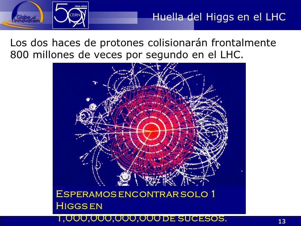 Huella del Higgs en el LHC