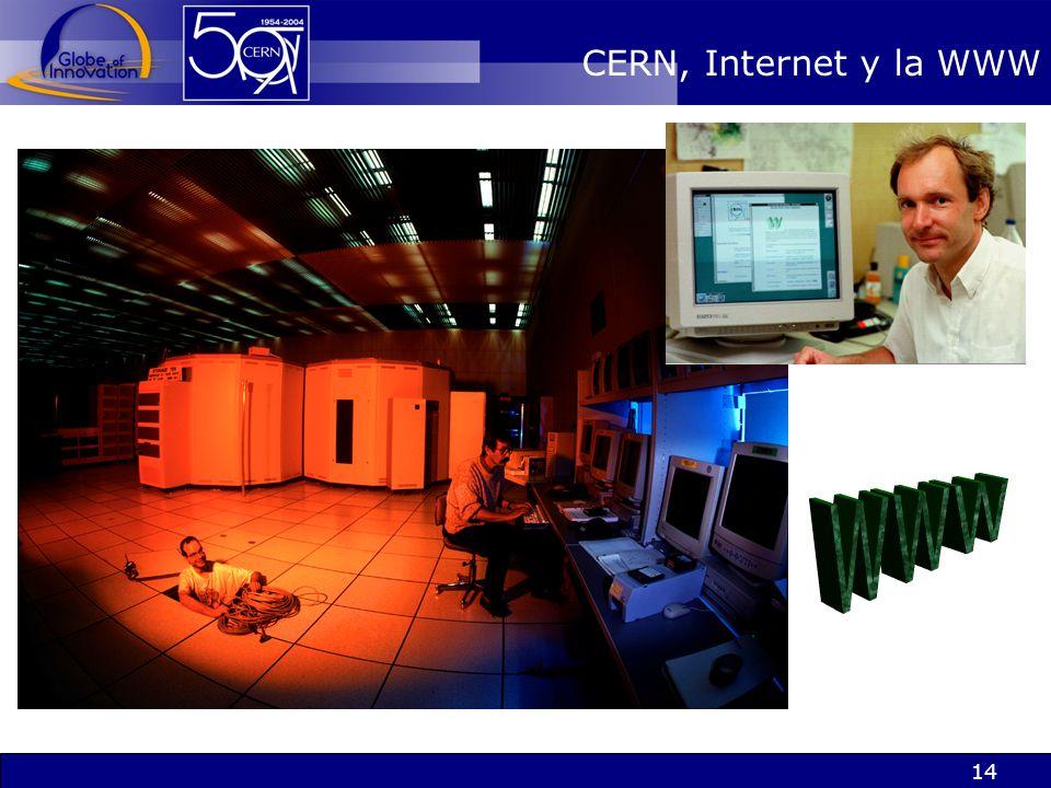 CERN, Internet y la WWW WWW